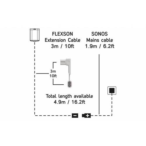 Flexson Verlengkabel PLAY:1 3 Meter Zwart