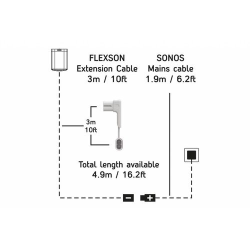 Flexson Verlengkabel PLAY:1 1 Meter Wit