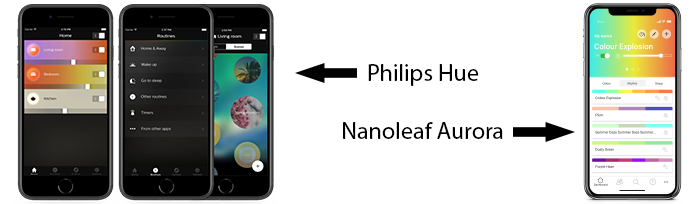 philips hue nanoleaf aurora blog