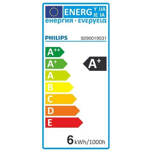 Philips Hue Spot - wit en gekleurd licht - 2 pack