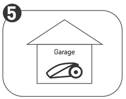 robomow plaatsen van maaier in de garage