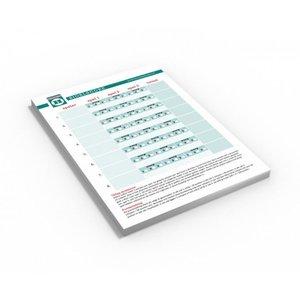 Sjoel Score formulieren