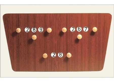 Standaard scoreborden