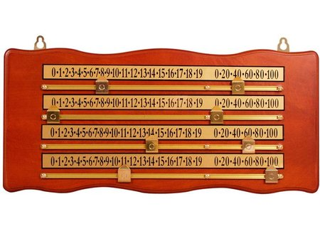 Snooker scoreborden
