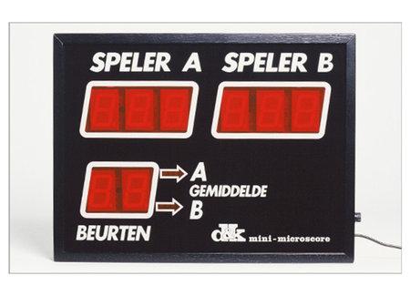 Elektronische scoreborden