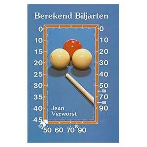 Manual Calculated Billiards