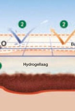 Lohmann & Rauscher Suprasorb® G Pansement-gel
