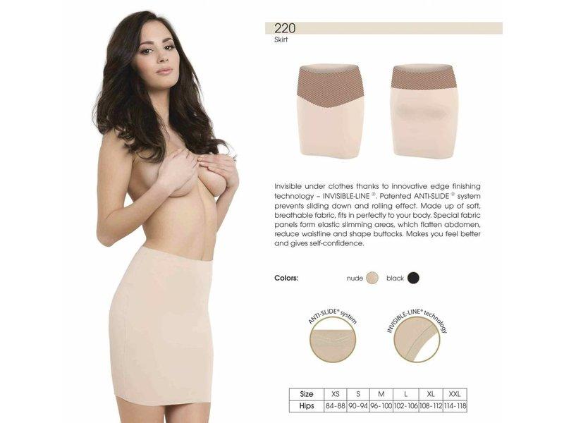 Julimex Unsichtbare Röcke