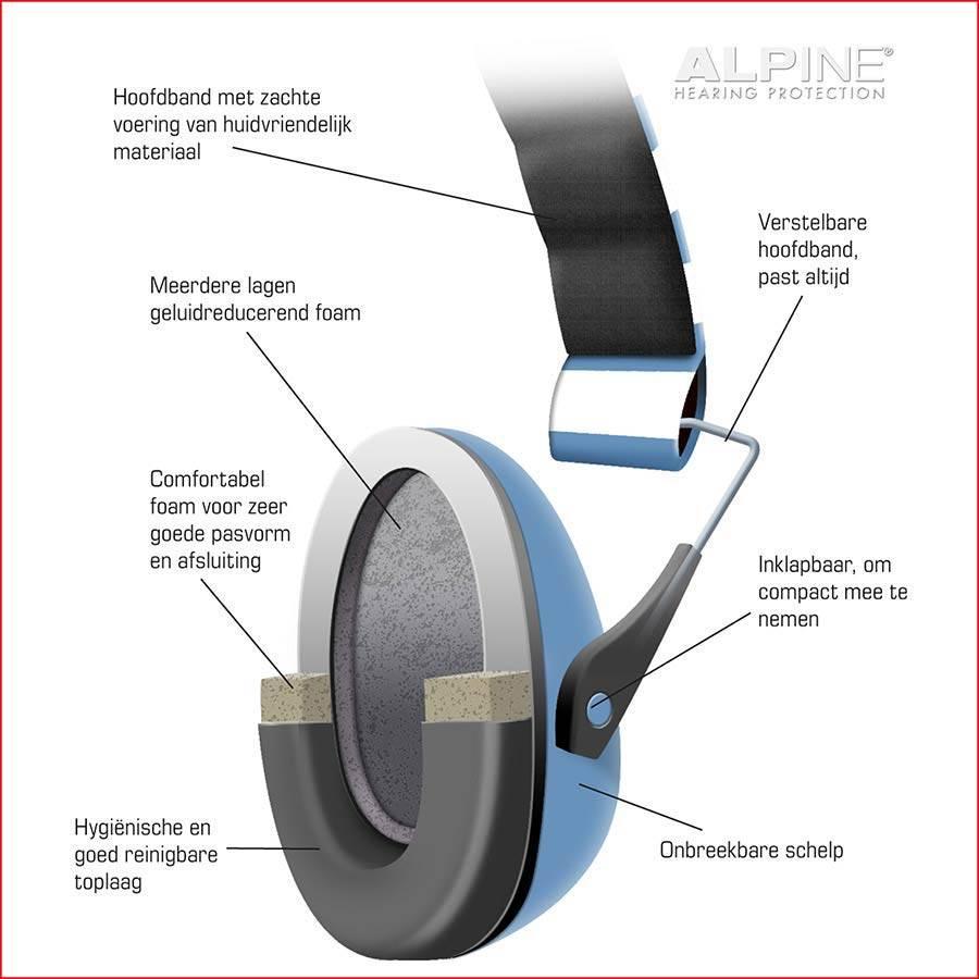 Alpine Muffy Ohrenschützer für Kinder blau ALP-MUF / BU