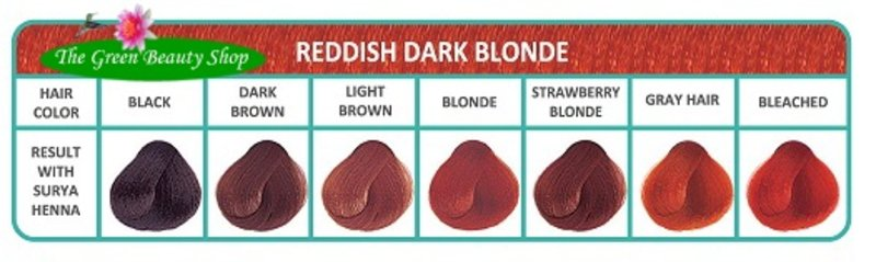 Surya Brasil Henna Cremekleuring Donker Roodblond