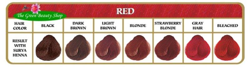 Surya Brasil Henna haarverf Rood