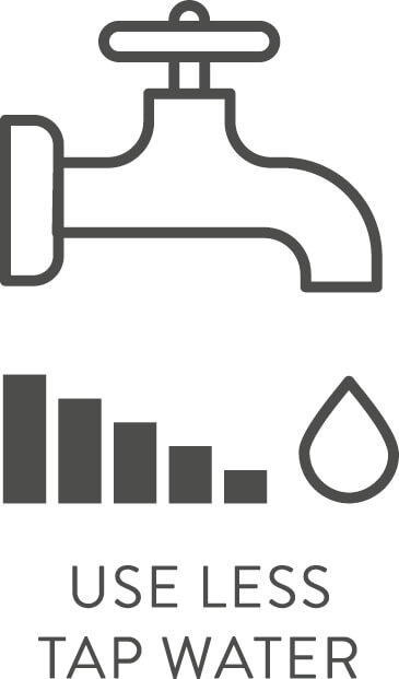 regenton waterbesparend