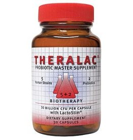 Life Extension Theralac®