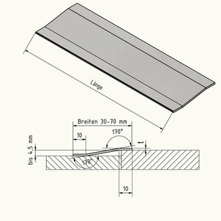 Versandmetall Voegafdekprofiel Afdekprofie Overgangsstrook 4,5mm roestvrij Staal oppervlakke geschuurd(grid320) 2X gezet