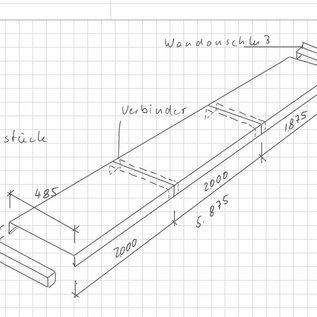 Versandmetall -Stel muurafdekking 1.0 mm gemaakt van roestvrij staal grond K320, breedte485mm h40mm (1x1785,2x2000mm) 2 aansluitingen, 1 eindstuk, 1 muuraansluitstuk