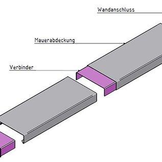 Versandmetall -27,5 lfdm: [11x2,5m] Mauerabdeckung aus 1mm Alu blank b=295mm h=40mm incl. 17Verbinder, 7x 90° Winkelecke  ;  6x Wandschluss