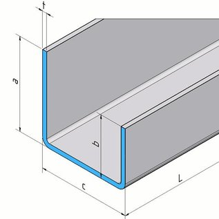 Versandmetall U-Profil ungleichschschenkelig t=1,5mm Maße Aussen a=21,5mm c=23mm b=11,5mm Länge 2000mm  Oberfläche Schliff Korn 320