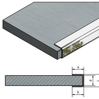 Versandmetall Eindprofiel 1,5mm gemakt van roestvrij Staal vor Platmaterial Hout Dickte van 10 mm tot 40 mm