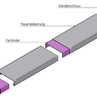 Versandmetall MA250 2x L 200mm 1x L 1045mm, 2 Verbinder 1 Wandanschluss 1 Endkappe
