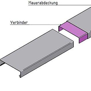 Versandmetall Muurafdekking Verbinding 1,0 mm Aluminium of Roestvrij Staal RVS