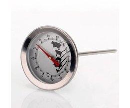 Melkschuim Thermometer