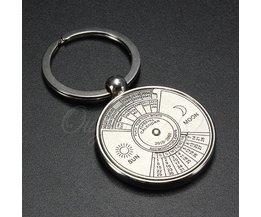 Key Calendrier 2010-2060