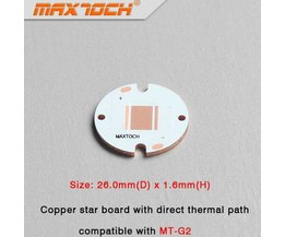 MAXTOCH Copper Taschenlampe Bild