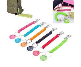 Wallet Belt For At Wrist & Etc.