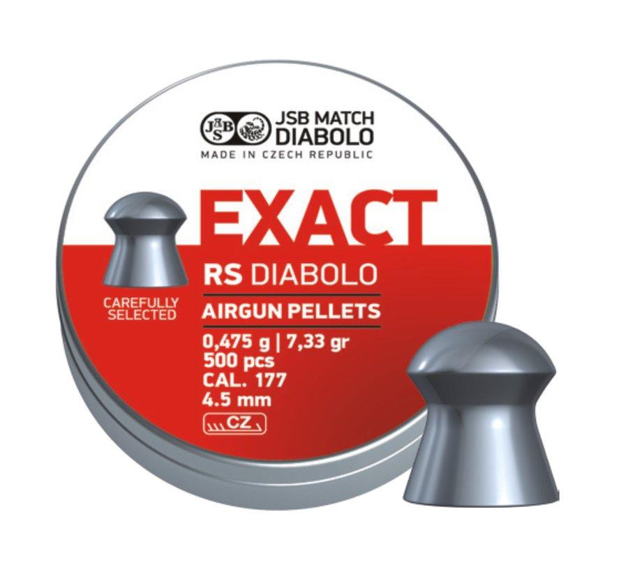JSB Exact RS 4,52mm 7,33 gr
