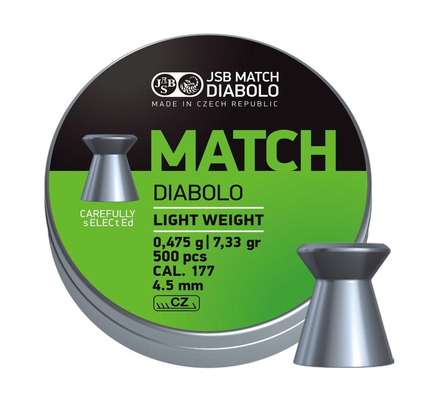 JSB Match Diabolo Light Weight 4,49mm 7,33gr