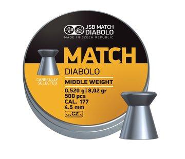 JSB  JSB Match Diabolo Middle Weight  8,02gr. 4.5mm.