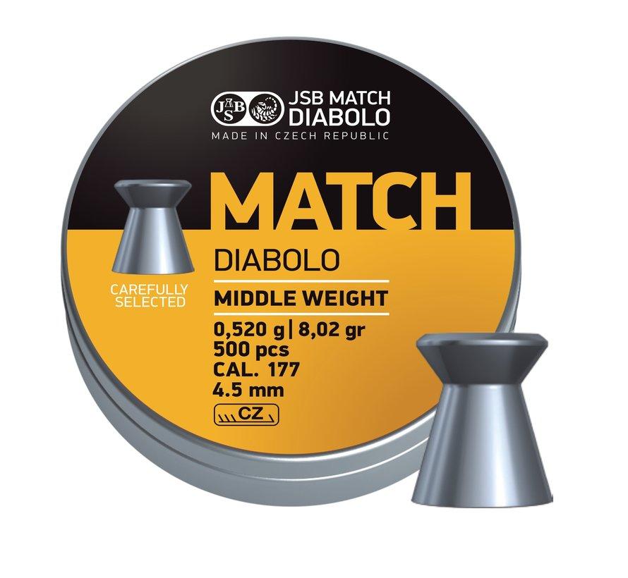 Match Diabolo Middle Weight van JSB