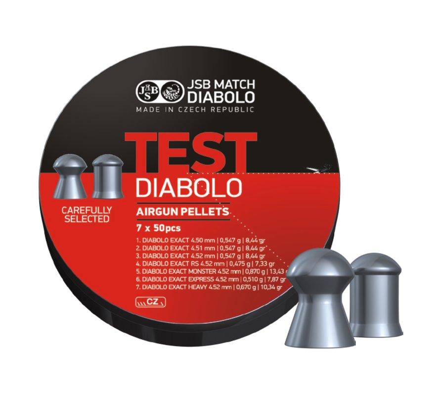 JSB Exact Test Diabolo 4.5mm