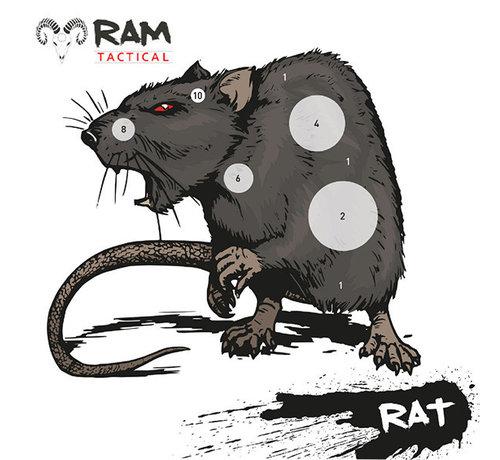 RAM Targets 14x14 Rat schietkaart van RAM Targets