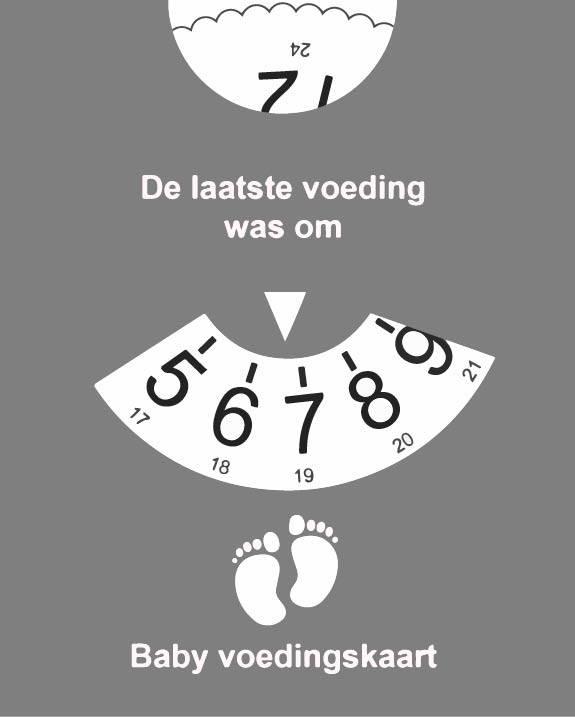 Baby's Voedingskaart