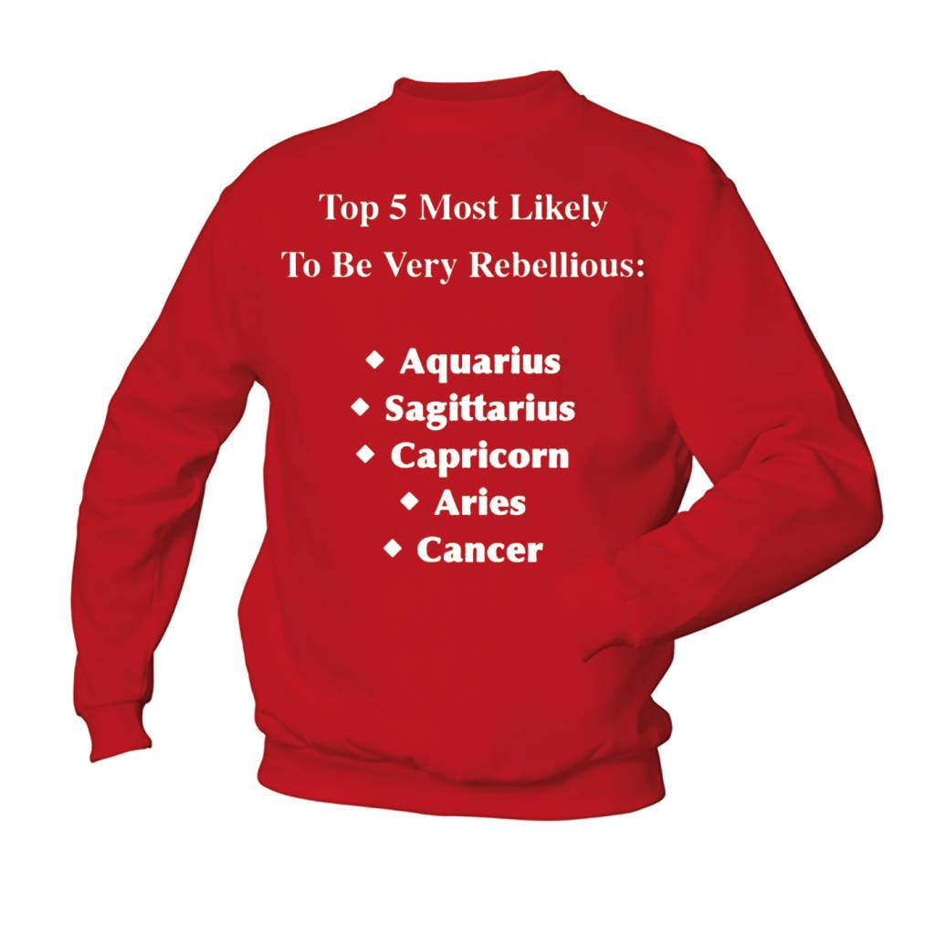 Top 5 most likely to be very rebellious: