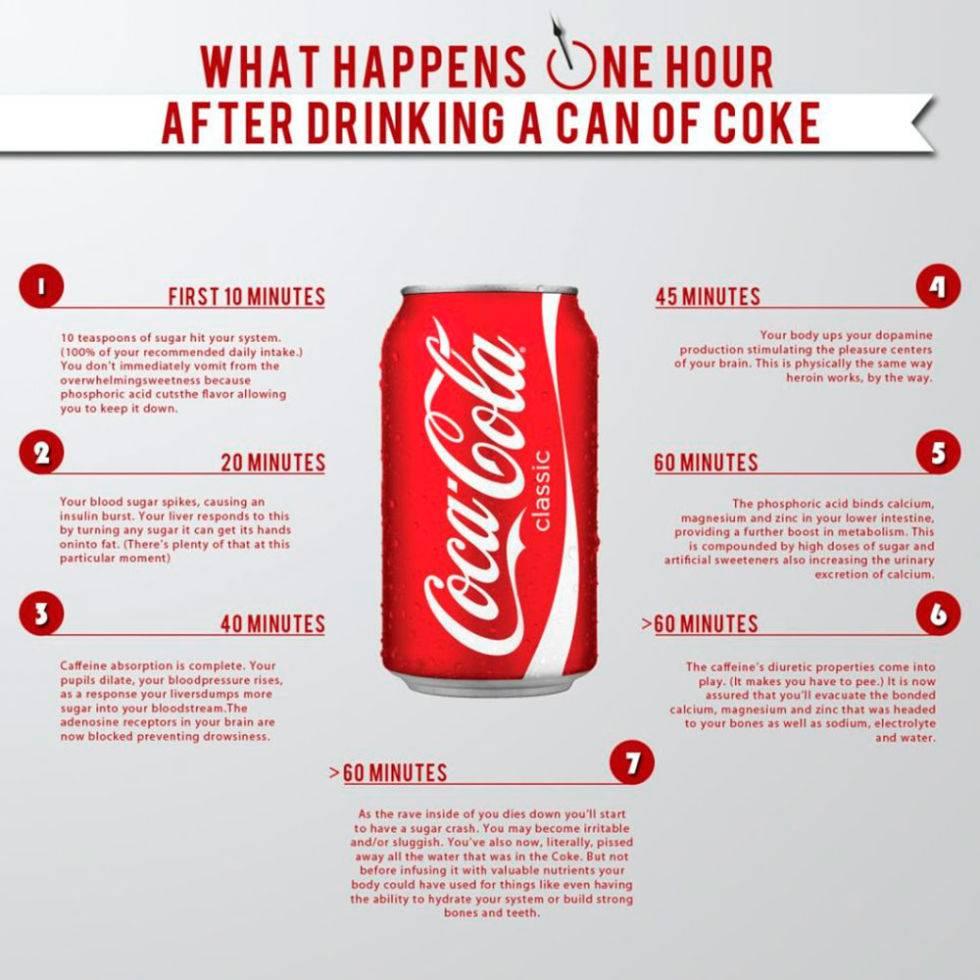 Dit schijnt cola met je lijf te doen!