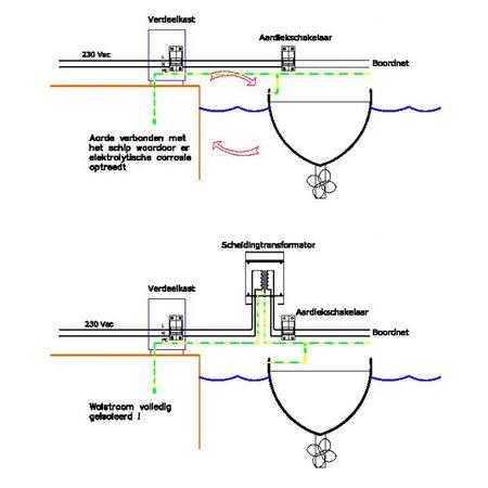 Victron scheidingstransformator 7000W 230V / 32A