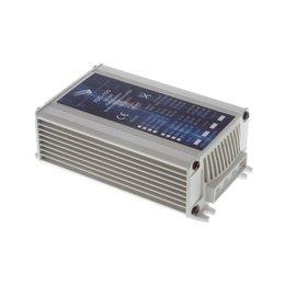 Samlex IDC-100D 96/24-4A (100W) Geïsoleerd