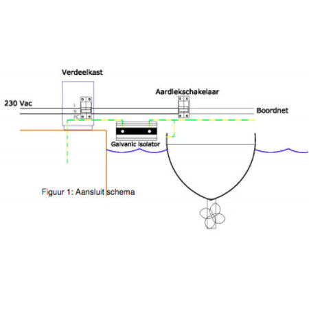 Victron Galvanische Diode Isolator VDI-64