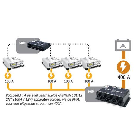 GYS Power Hub Module (PHM)