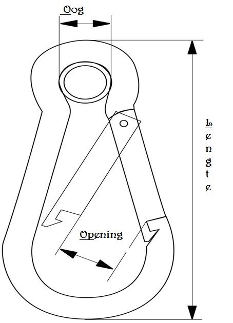 Rvs karabijnhaak met oog AISI-316, 4 mm t/m 10 mm