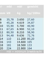 Rvs Staalkabel WS 6x36 + stalen kern AISI-316 per mtr. 8mm t/m 26mm