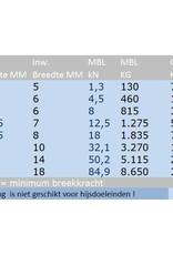 Rvs ankerketting Kortschalmig, DIN 766, AISI-316, 2 t/m 13 mm per meter