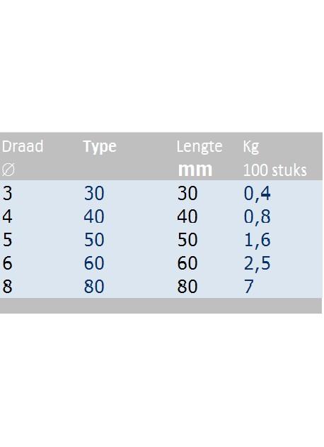 Rvs S-haak AISI-316, 3 mm t/m  8 mm