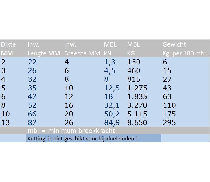 Rvs ketting Langschalmig AISI-316, 2 t/m 13 mm per 50 mtr. per bos