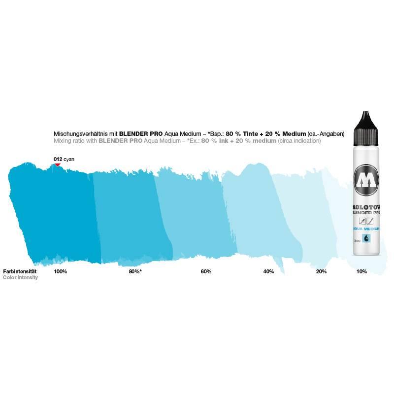 Molotow BLENDER PRO Aqua Medium Refill 30ml