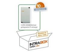Intratone Intrabox HF Mini Kit 868 Mhz Ontvanger