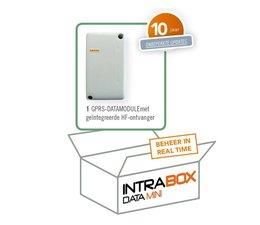 Intratone Intrabox HF Mini Kit 868 Mhz Receiver