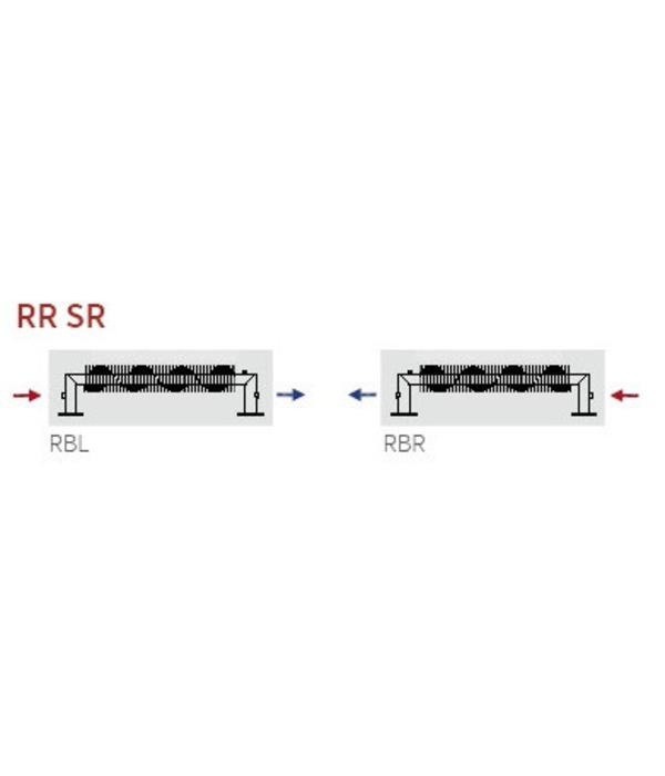 HOTHOT RETRO REVOLUTION SR - nostalgischer Heizkörper mit hoher Wärmeleistung